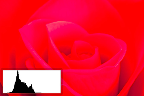 photo histogram